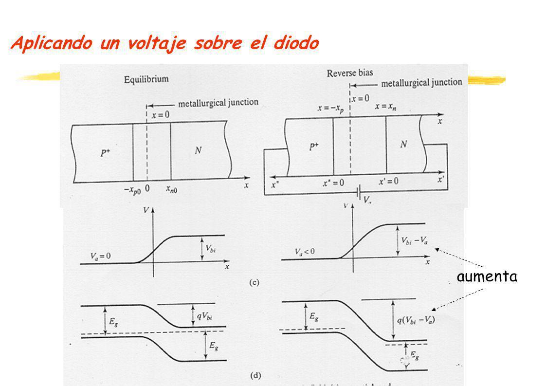 Aplicando un voltaje sobre el diodo aumenta