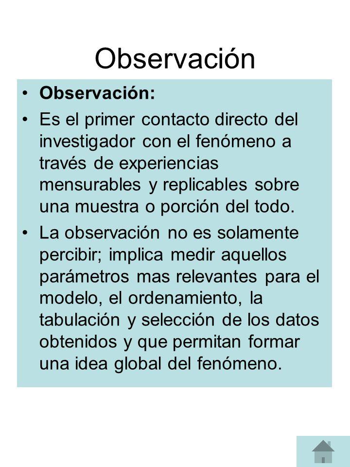Observación Observación: Es el primer contacto directo del investigador con el fenómeno a través de experiencias mensurables y replicables sobre una muestra o porción del todo.