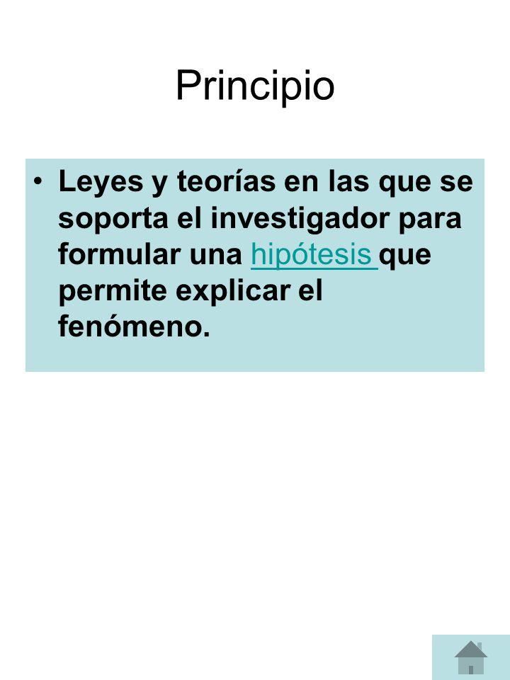Principio Leyes y teorías en las que se soporta el investigador para formular una hipótesis que permite explicar el fenómeno.hipótesis