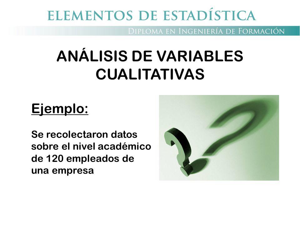 ANÁLISIS DE VARIABLES CUALITATIVAS Ejemplo: Se recolectaron datos sobre el nivel académico de 120 empleados de una empresa