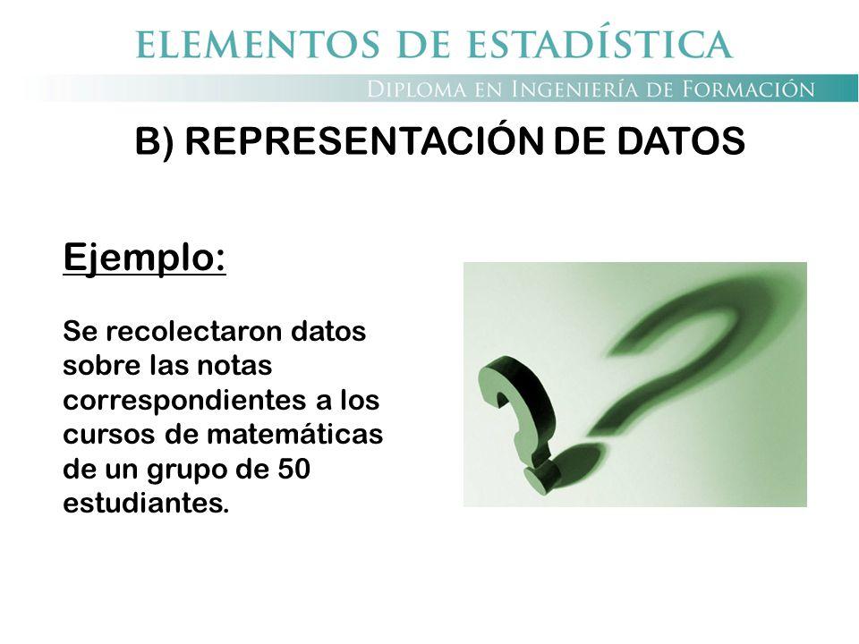 B) REPRESENTACIÓN DE DATOS Ejemplo: Se recolectaron datos sobre las notas correspondientes a los cursos de matemáticas de un grupo de 50 estudiantes.