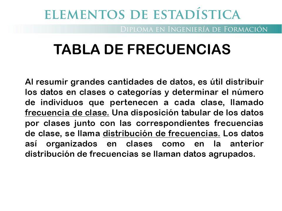TABLA DE FRECUENCIAS Al resumir grandes cantidades de datos, es útil distribuir los datos en clases o categorías y determinar el número de individuos