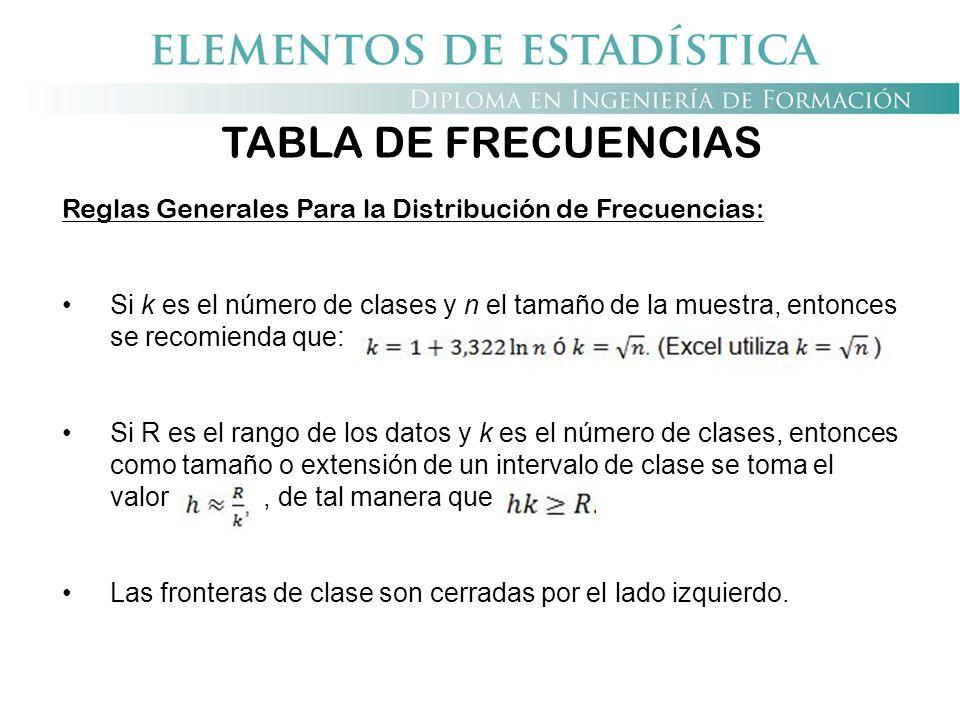 TABLA DE FRECUENCIAS Reglas Generales Para la Distribución de Frecuencias: Si k es el número de clases y n el tamaño de la muestra, entonces se recomi