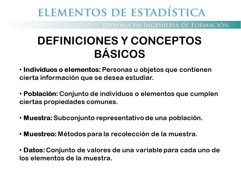 DEFINICIONES Y CONCEPTOS BÁSICOS Individuos o elementos: Personas u objetos que contienen cierta información que se desea estudiar. Población: Conjunt