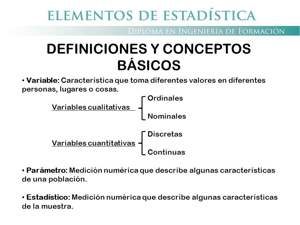 Variable: Característica que toma diferentes valores en diferentes personas, lugares o cosas. Ordinales Variables cualitativas Nominales Discretas Var