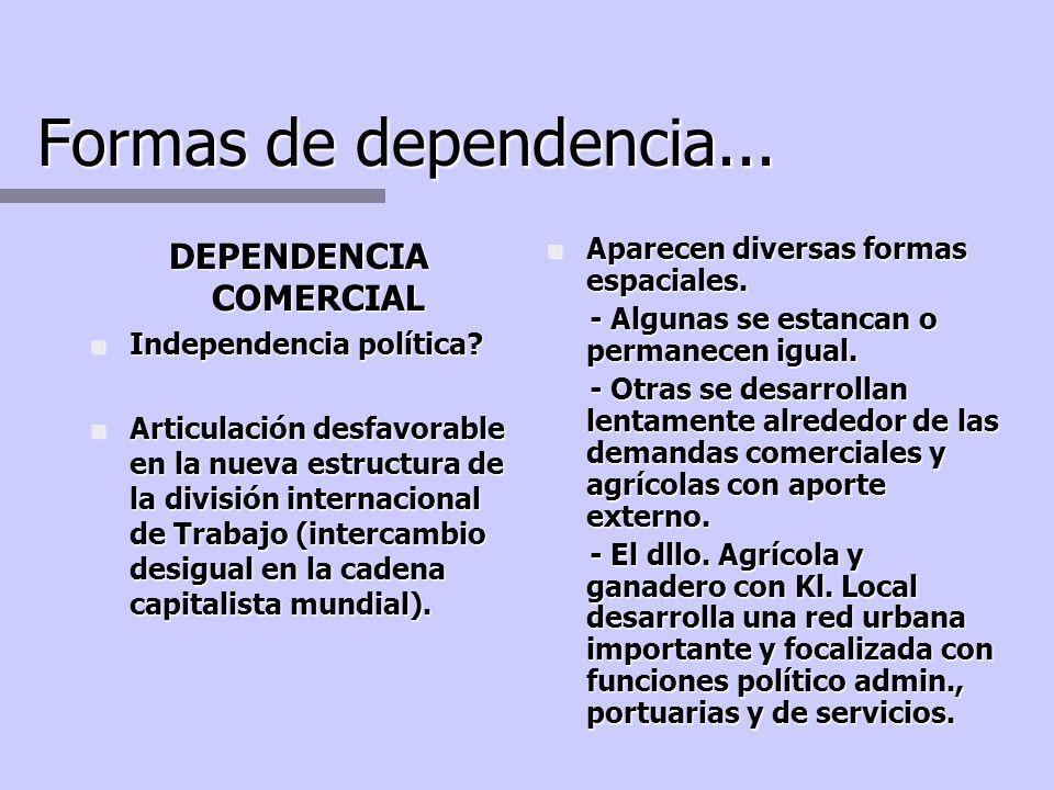 Relación entre formas de dependencia y configuración espacial: DEPENDENCIA COLONIAL España y Portugal n Sometimiento político a la Metrópoli. n Extrac