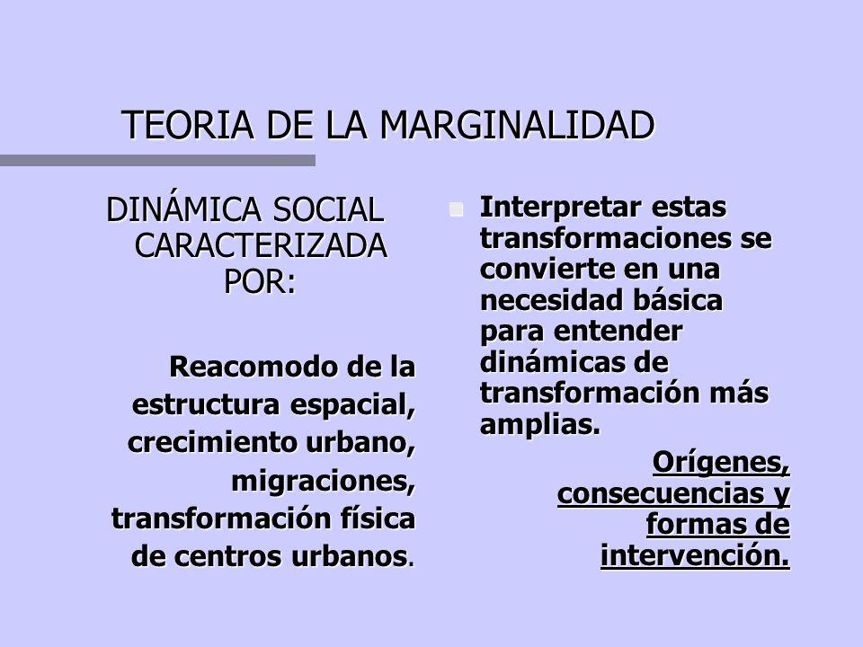 TEORIAS DE LA URBANIZACION L.A. TEORIA DE LA MARGINALIDAD TEORIA DE LA MARGINALIDAD TEORIA DE LA URBANIZACION DEPENDIENTE. TEORIA DE LA URBANIZACION D