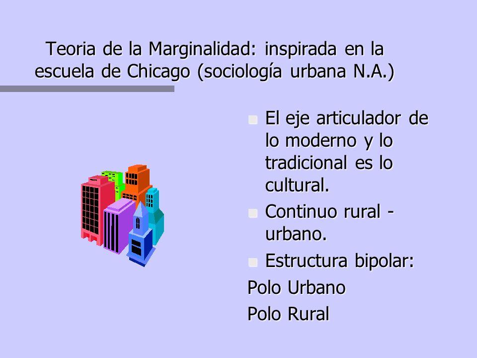TEORIA DE LA MARGINALIDAD DINÁMICA SOCIAL CARACTERIZADA POR: Reacomodo de la estructura espacial, crecimiento urbano, migraciones, transformación físi