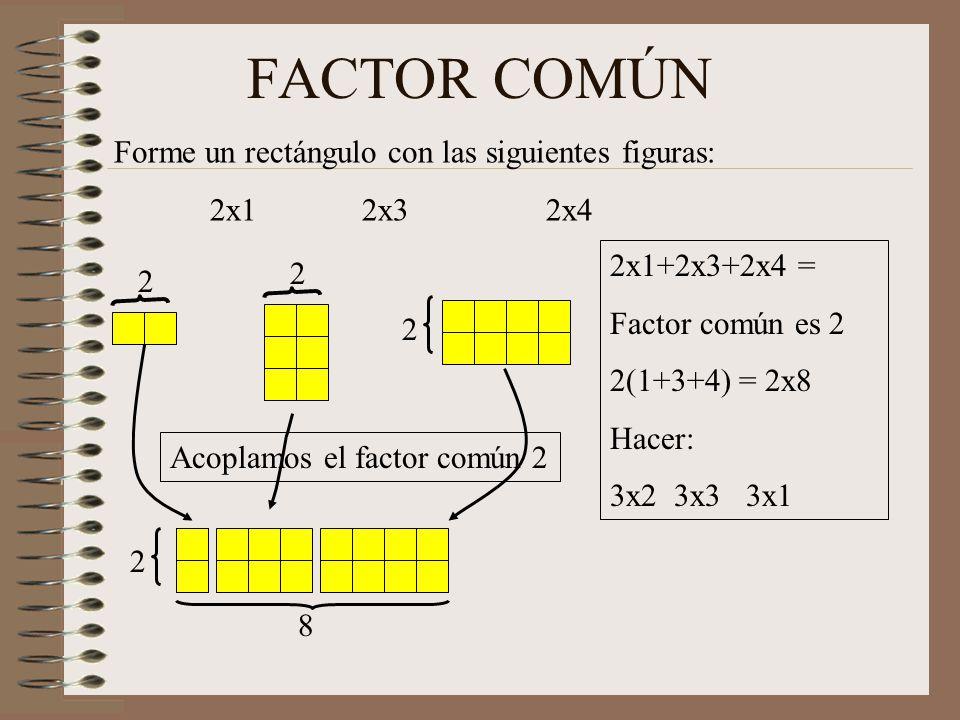 FACTOR COMÚN Forme un rectángulo con las siguientes figuras: 1x 4x 2x Acoplamos el factor común x 7 x 1x+4x+2x = Factor común es a x(1+4+2) = x7 = 7x Hacer: 3x 4x 1x