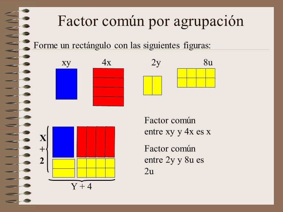 FACTOR COMÚN POR AGRUPACIÓN yx + 4x + 2y +8 u = asociemos los factores comunes: (yx + 4x) + (2y +2*4) = factor común en cada asociación x(y+4) + 2(y + 4) = ahora el factor común es y +4 (y +4)(x + 2) Que es la factorización de la primera expresión yx + 4x + 2y +8 u = (y+4)(x + 2) Que son la base y la altura del rectángulo anterior