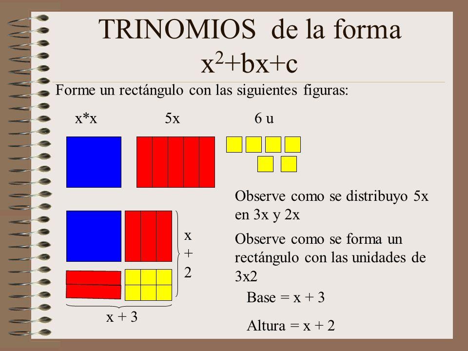 TRINOMIOS de la forma x 2 +bx+c x*x + 5x + 6 u = Abrimos dos paréntesis.