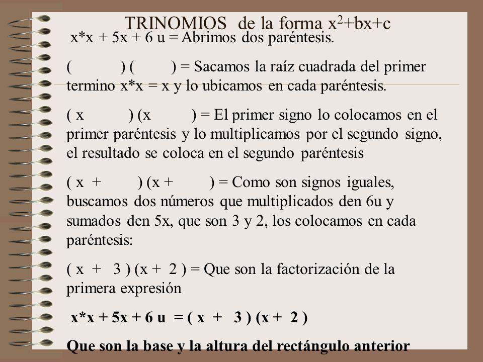 TRINOMIOS de la forma x 2 - bx+c Forme un rectángulo con las siguientes figuras: x*x -5x Es colocado encima 6 u Observe como se distribuyo -5x en -3x Horizontales y -2x Verticales Observe como se forma un rectángulo con las unidades de 3x2 y además positivos Base = x - 3 Altura = x - 2 x - 3 x-2x-2