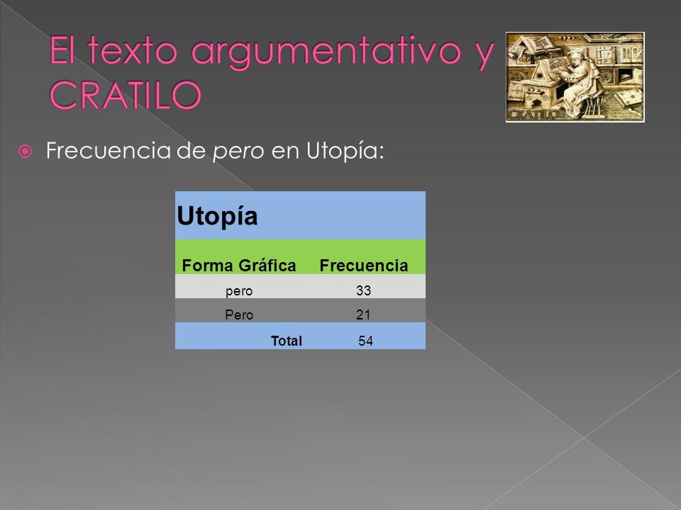 Frecuencia de pero en Utopía: Utopía Forma GráficaFrecuencia pero33 Pero21 Total 54