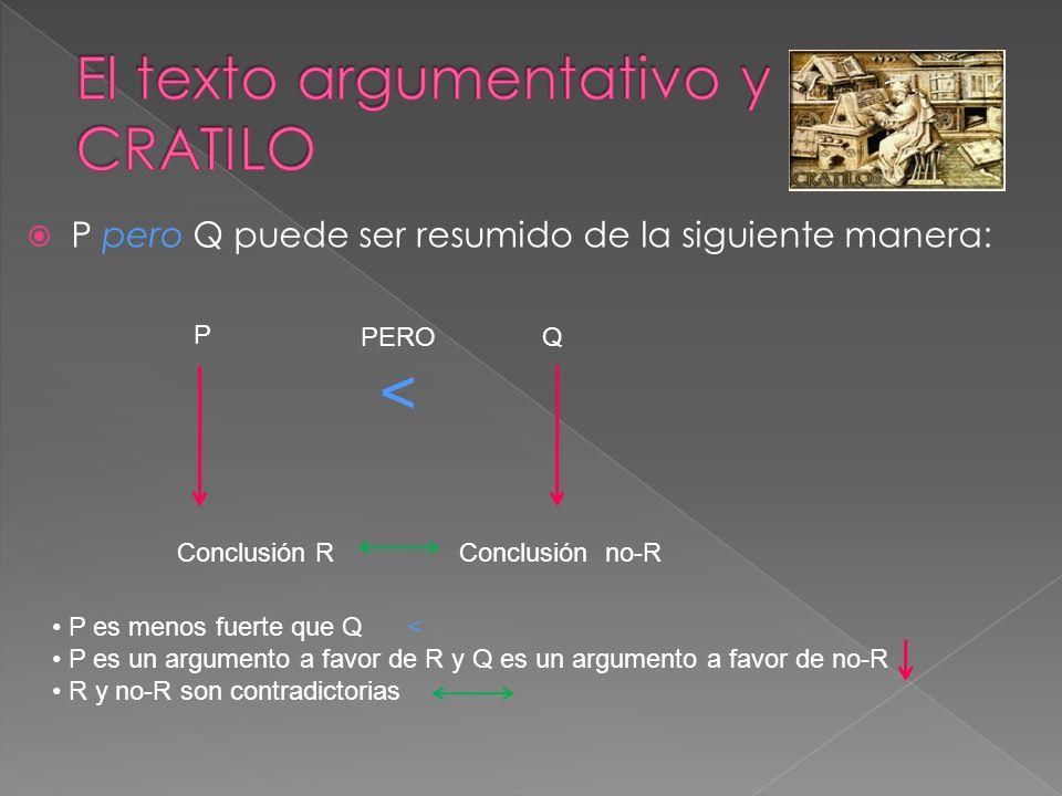 P pero Q puede ser resumido de la siguiente manera: P QPERO < Conclusión RConclusión no-R P es menos fuerte que Q < P es un argumento a favor de R y Q