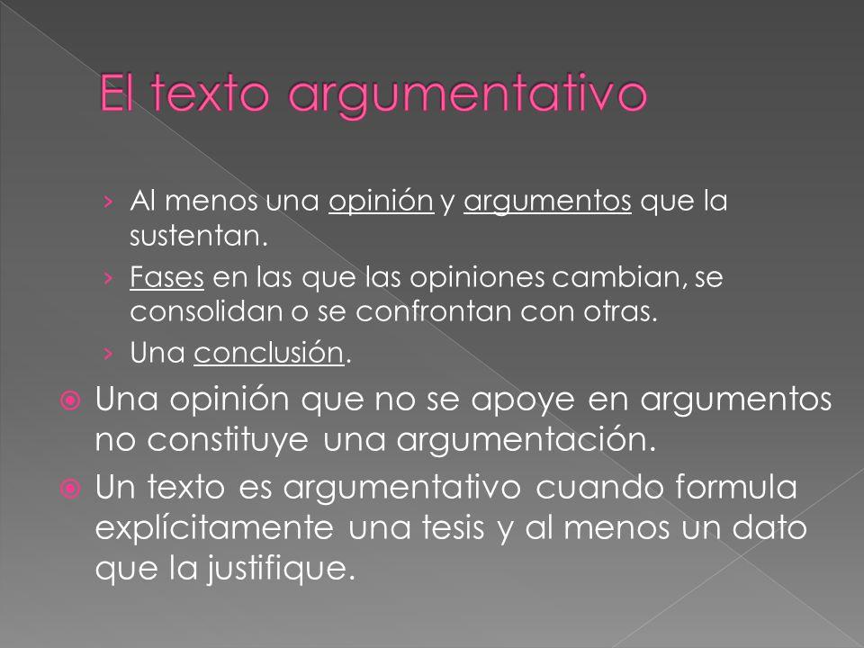 Al menos una opinión y argumentos que la sustentan. Fases en las que las opiniones cambian, se consolidan o se confrontan con otras. Una conclusión. U