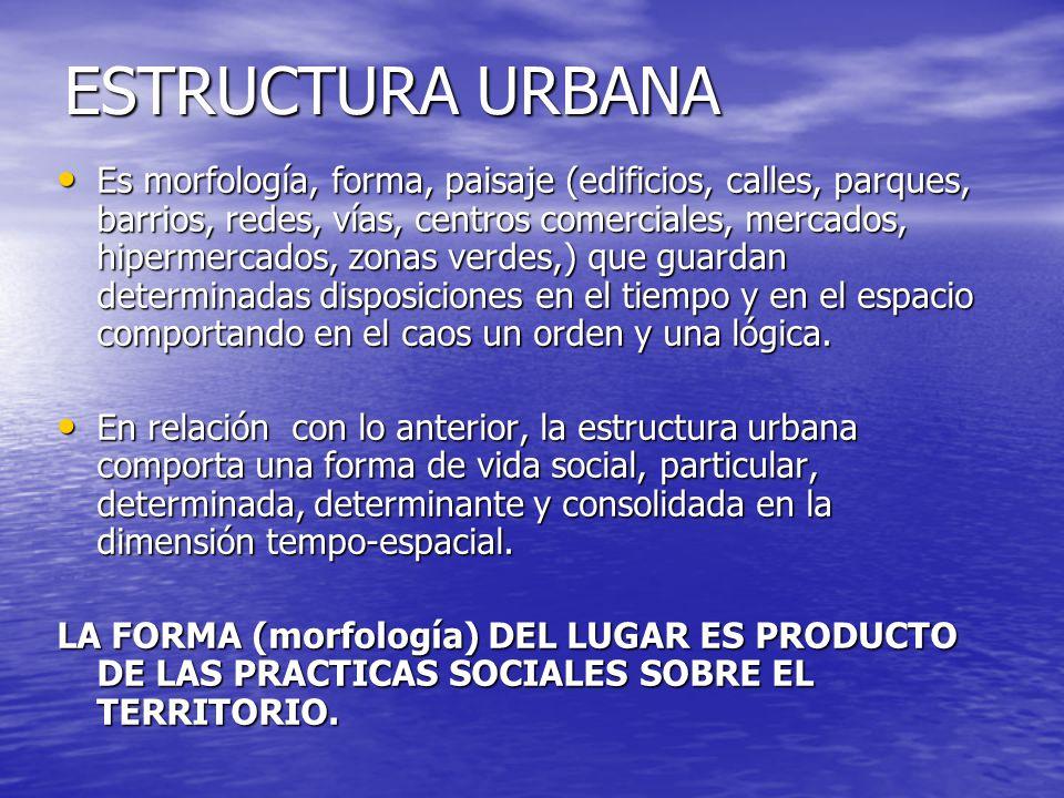 ESTRUCTURA URBANA Es morfología, forma, paisaje (edificios, calles, parques, barrios, redes, vías, centros comerciales, mercados, hipermercados, zonas