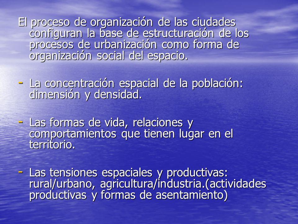 Lo urbano - Sociedad moderna / sociedad tradicional - Ciudad / campo como formas de organización espacial, poblacional y productiva.