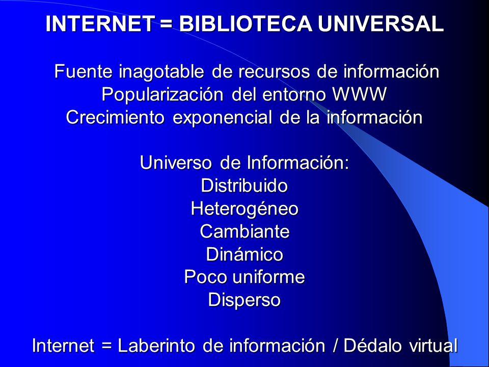 INTERNET = BIBLIOTECA UNIVERSAL Fuente inagotable de recursos de información Popularización del entorno WWW Crecimiento exponencial de la información