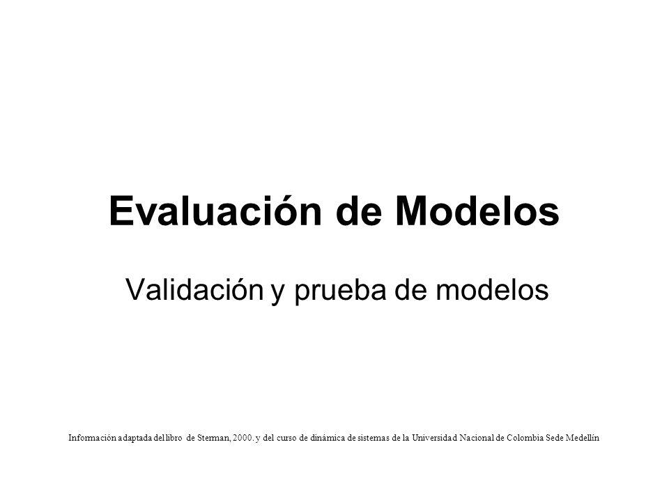 Evaluación de Modelos Validación y prueba de modelos Información adaptada del libro de Sterman, 2000. y del curso de dinámica de sistemas de la Univer