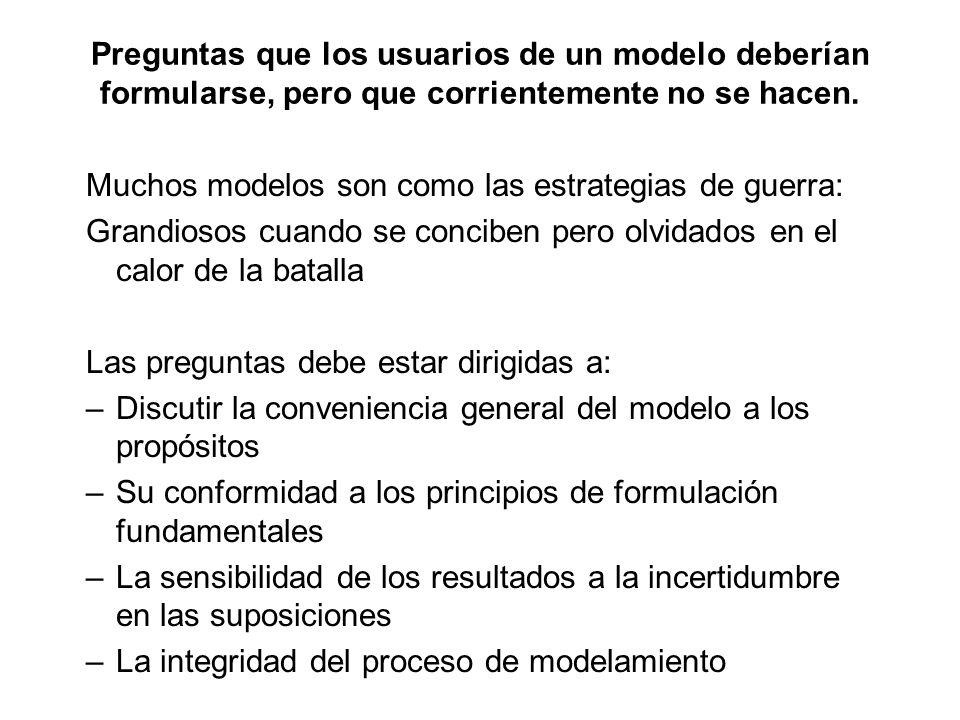 Preguntas que los usuarios de un modelo deberían formularse, pero que corrientemente no se hacen. Muchos modelos son como las estrategias de guerra: G