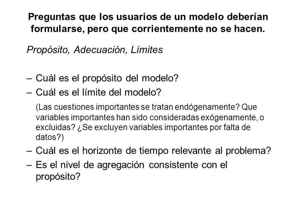 Preguntas que los usuarios de un modelo deberían formularse, pero que corrientemente no se hacen. Propósito, Adecuación, Límites –Cuál es el propósito