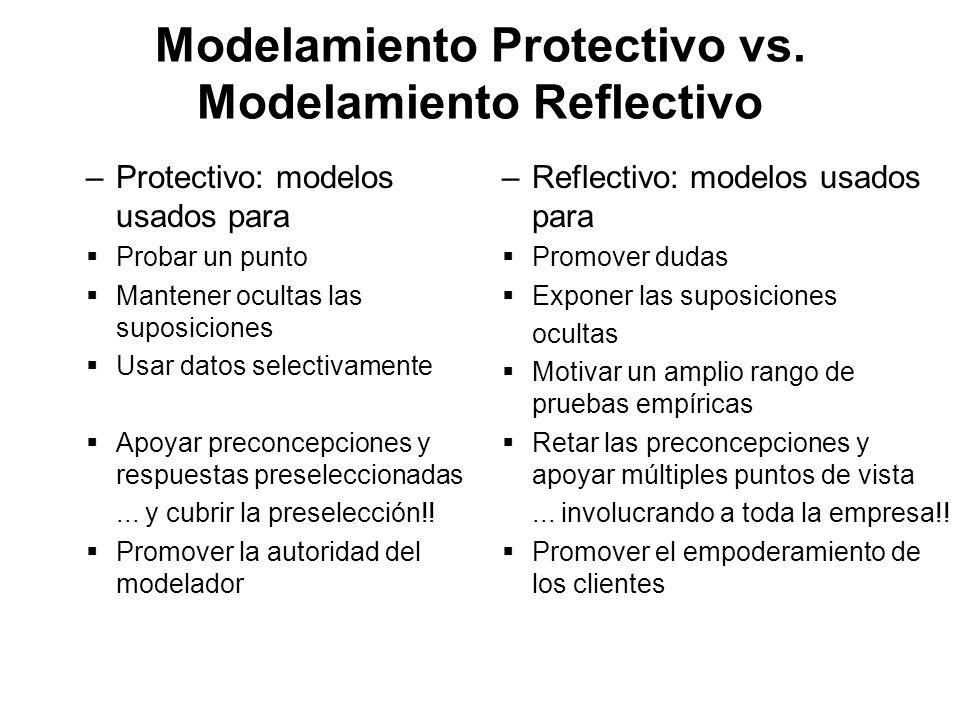Modelamiento Protectivo vs. Modelamiento Reflectivo –Protectivo: modelos usados para Probar un punto Mantener ocultas las suposiciones Usar datos sele
