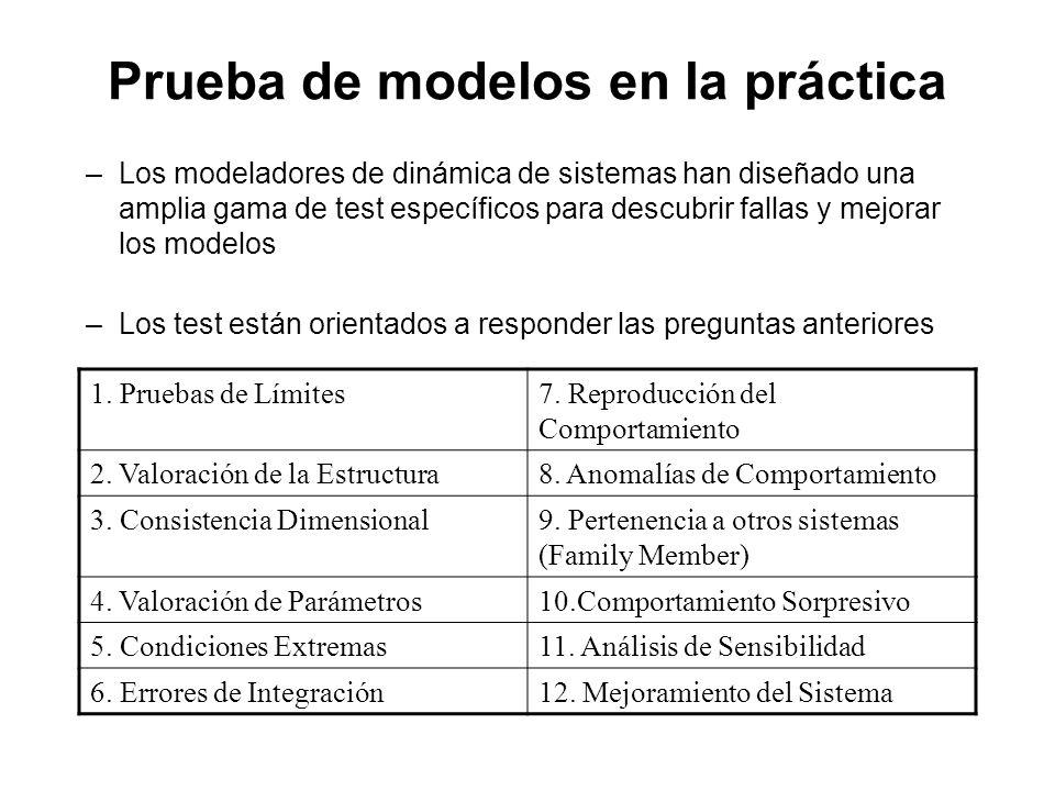 Prueba de modelos en la práctica –Los modeladores de dinámica de sistemas han diseñado una amplia gama de test específicos para descubrir fallas y mej