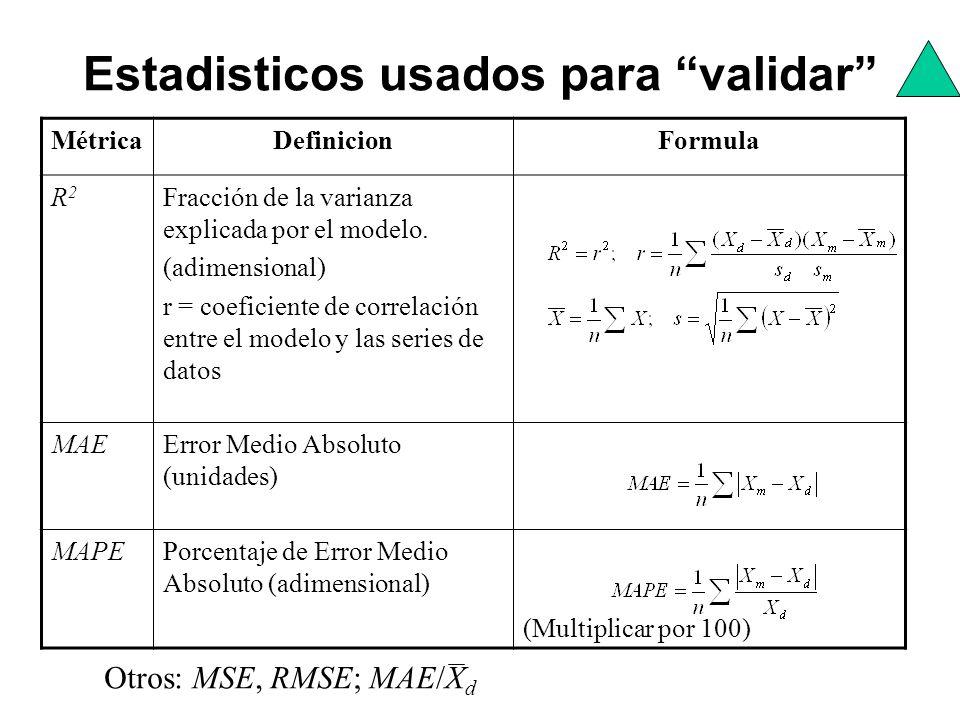 MétricaDefinicionFormula R2R2 Fracción de la varianza explicada por el modelo. (adimensional) r = coeficiente de correlación entre el modelo y las ser