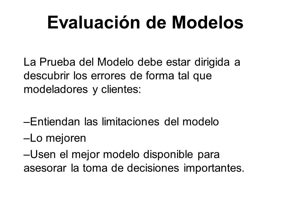 Evaluación de Modelos La Prueba del Modelo debe estar dirigida a descubrir los errores de forma tal que modeladores y clientes: –Entiendan las limitac