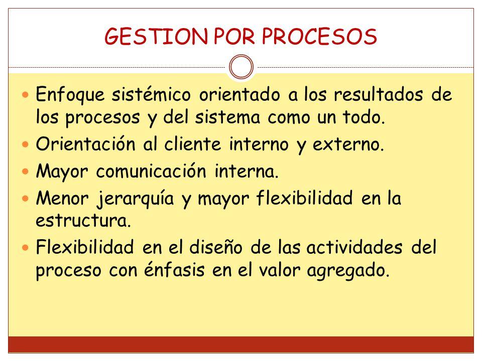 GESTION POR PROCESOS Enfoque sistémico orientado a los resultados de los procesos y del sistema como un todo.