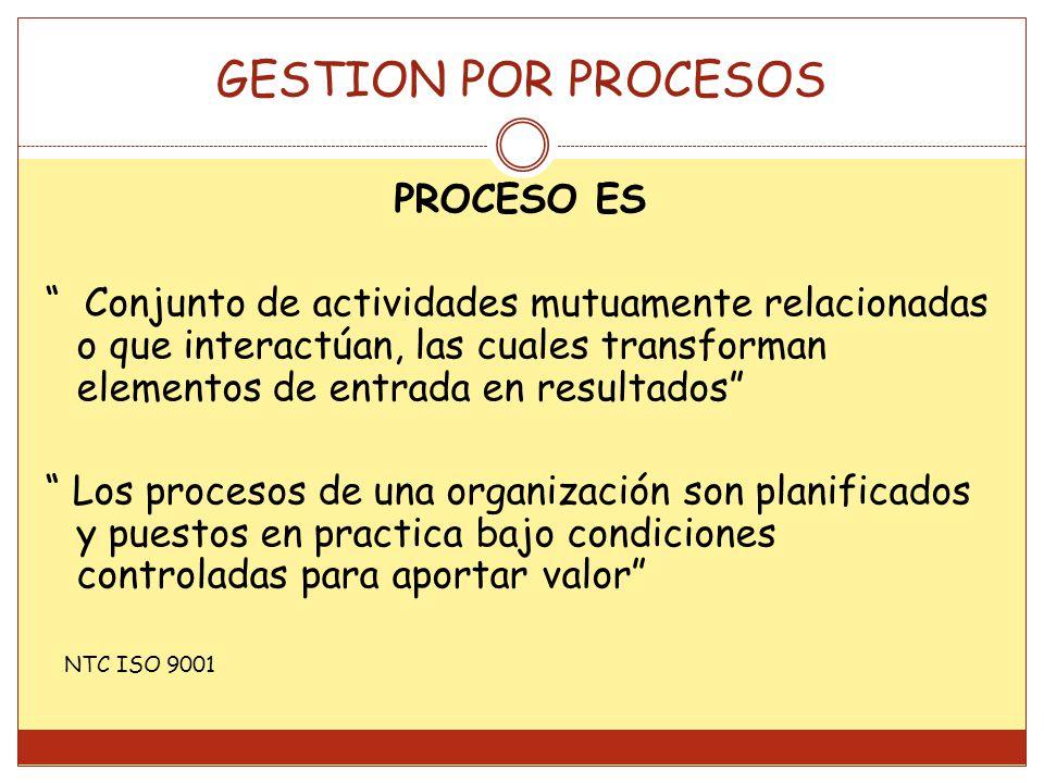 GESTION POR PROCESOS PROCESO ES Conjunto de actividades mutuamente relacionadas o que interactúan, las cuales transforman elementos de entrada en resultados Los procesos de una organización son planificados y puestos en practica bajo condiciones controladas para aportar valor NTC ISO 9001