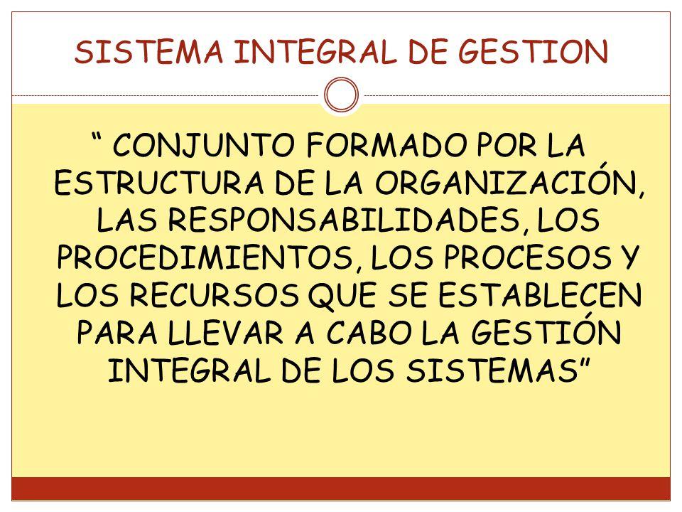 SISTEMA INTEGRAL DE GESTION CONJUNTO FORMADO POR LA ESTRUCTURA DE LA ORGANIZACIÓN, LAS RESPONSABILIDADES, LOS PROCEDIMIENTOS, LOS PROCESOS Y LOS RECUR