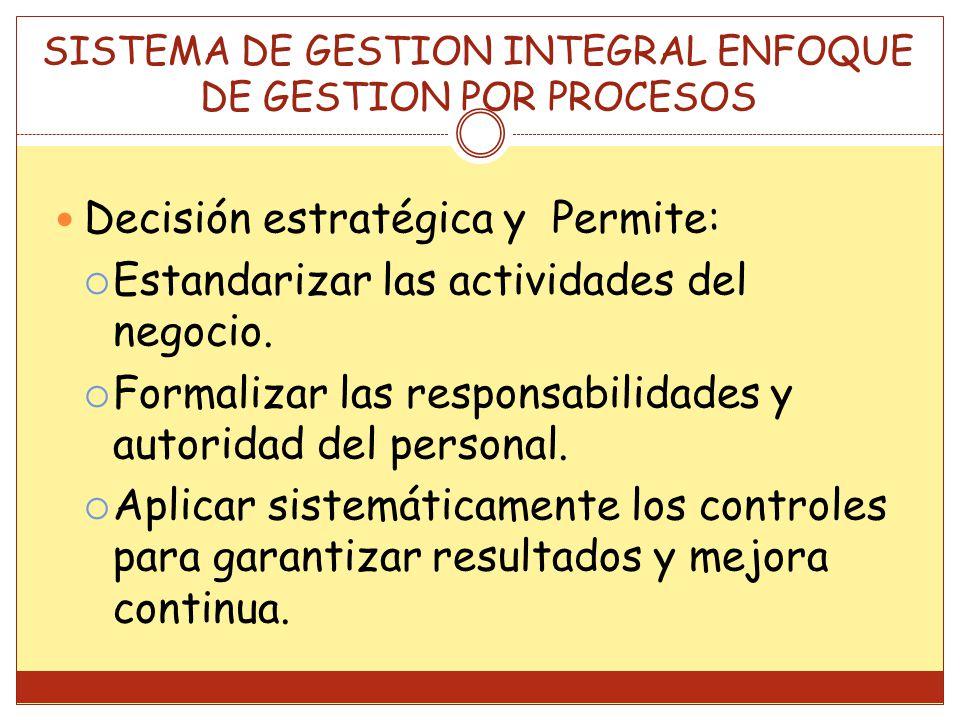 SISTEMA DE GESTION INTEGRAL ENFOQUE DE GESTION POR PROCESOS Decisión estratégica y Permite: Estandarizar las actividades del negocio.