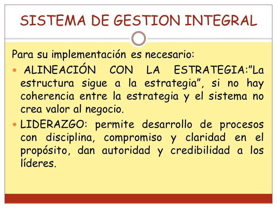 SISTEMA DE GESTION INTEGRAL Para su implementación es necesario: ALINEACIÓN CON LA ESTRATEGIA:La estructura sigue a la estrategia, si no hay coherenci