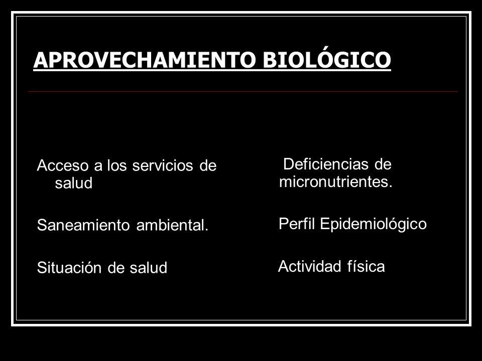 Acceso a los servicios de salud Saneamiento ambiental. Situación de salud APROVECHAMIENTO BIOLÓGICO Deficiencias de micronutrientes. Perfil Epidemioló