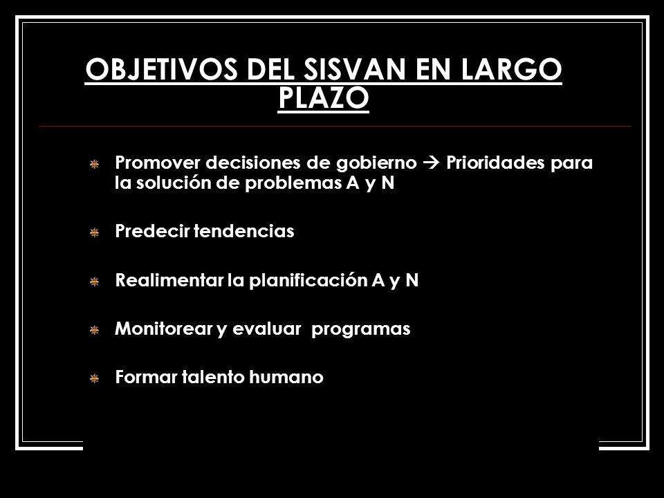 OBJETIVOS DEL SISVAN EN LARGO PLAZO Promover decisiones de gobierno Prioridades para la solución de problemas A y N Predecir tendencias Realimentar la