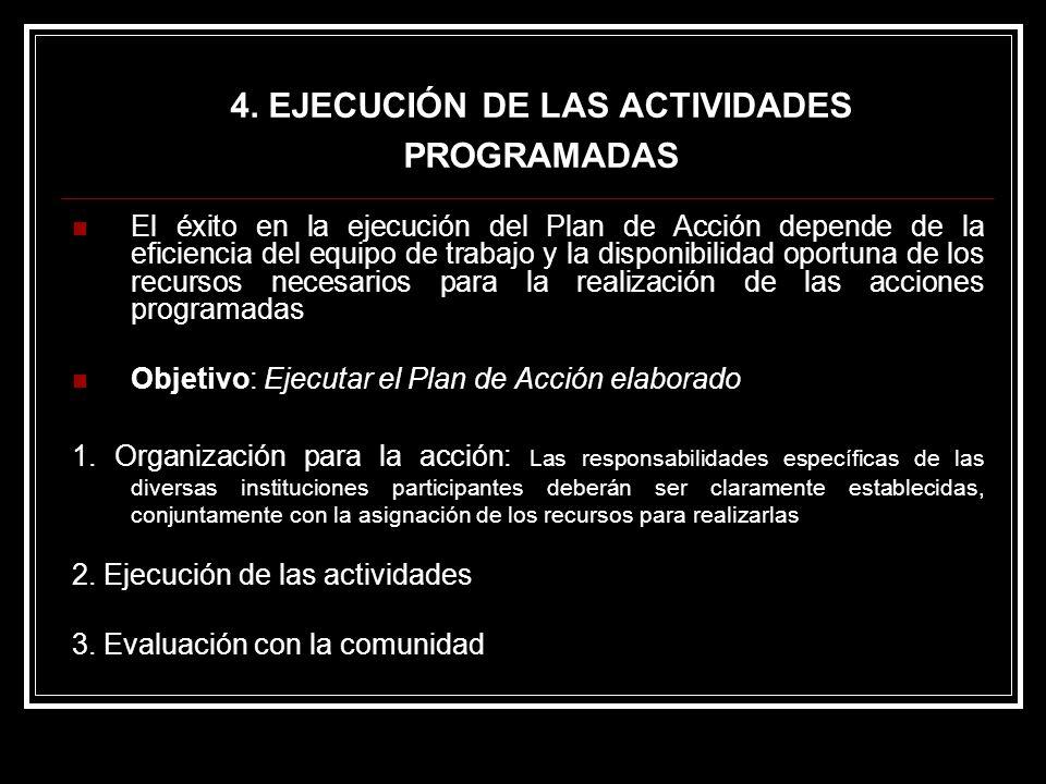 4. EJECUCIÓN DE LAS ACTIVIDADES PROGRAMADAS El éxito en la ejecución del Plan de Acción depende de la eficiencia del equipo de trabajo y la disponibil