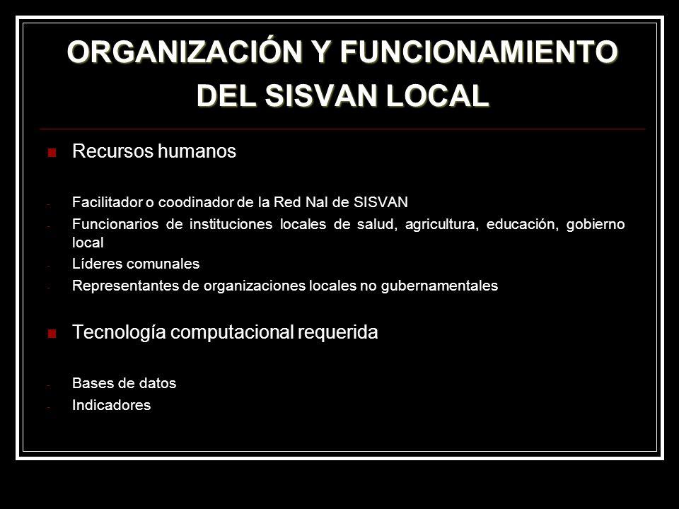 ORGANIZACIÓN Y FUNCIONAMIENTO DEL SISVAN LOCAL Recursos humanos - Facilitador o coodinador de la Red Nal de SISVAN - Funcionarios de instituciones loc
