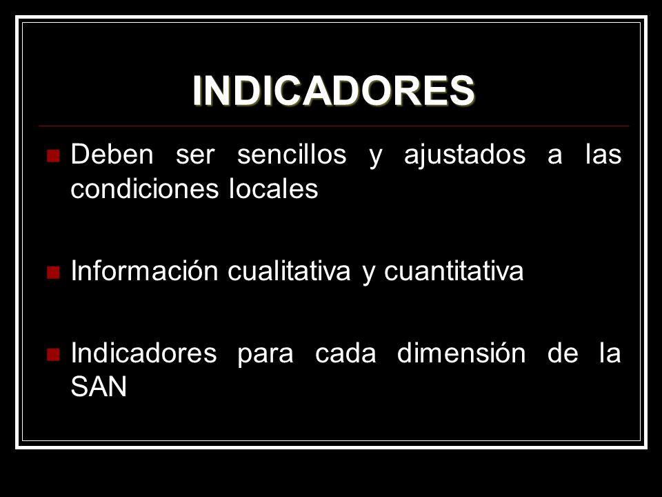 INDICADORES Deben ser sencillos y ajustados a las condiciones locales Información cualitativa y cuantitativa Indicadores para cada dimensión de la SAN