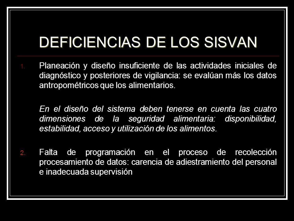 DEFICIENCIAS DE LOS SISVAN 1. Planeación y diseño insuficiente de las actividades iniciales de diagnóstico y posteriores de vigilancia: se evalúan más