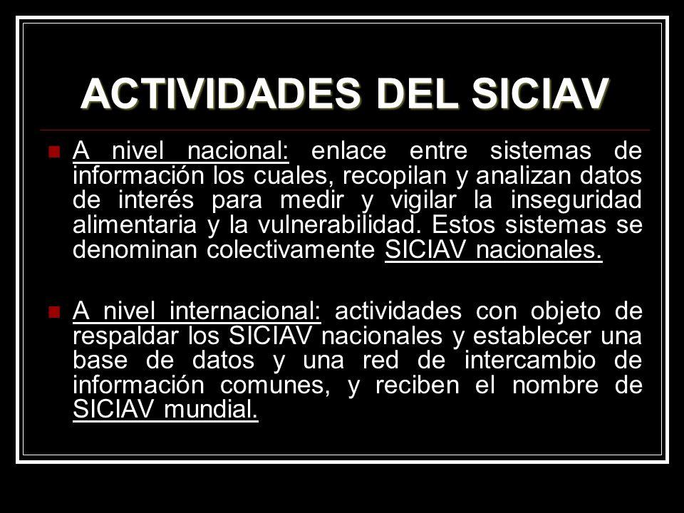 ACTIVIDADES DEL SICIAV A nivel nacional: enlace entre sistemas de información los cuales, recopilan y analizan datos de interés para medir y vigilar l
