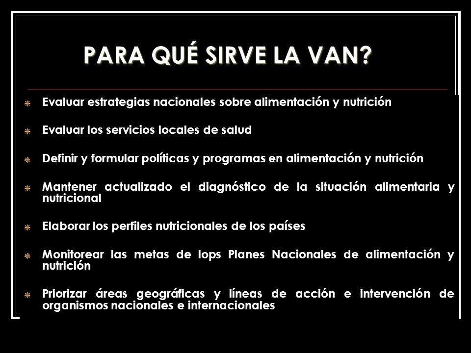 DEFICIENCIAS DE LOS SISVAN 1.