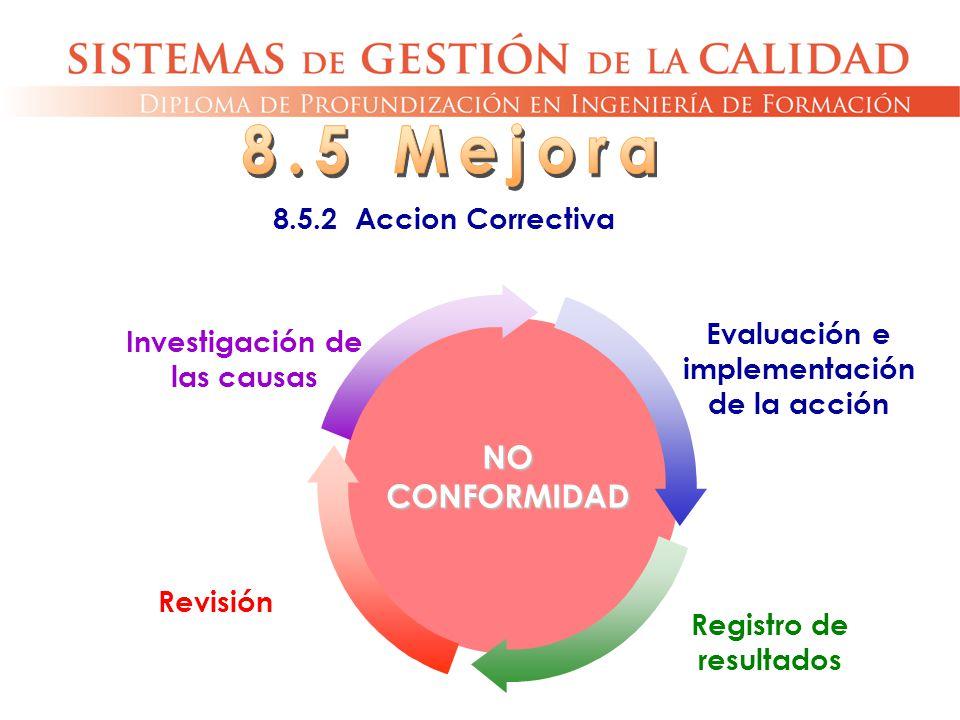 8.5.2 Accion Correctiva NO CONFORMIDAD Investigación de las causas Evaluación e implementación de la acción Registro de resultados Revisión