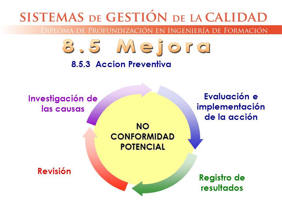 8.5.3 Accion Preventiva NO CONFORMIDAD POTENCIAL Investigación de las causas Evaluación e implementación de la acción Registro de resultados Revisión