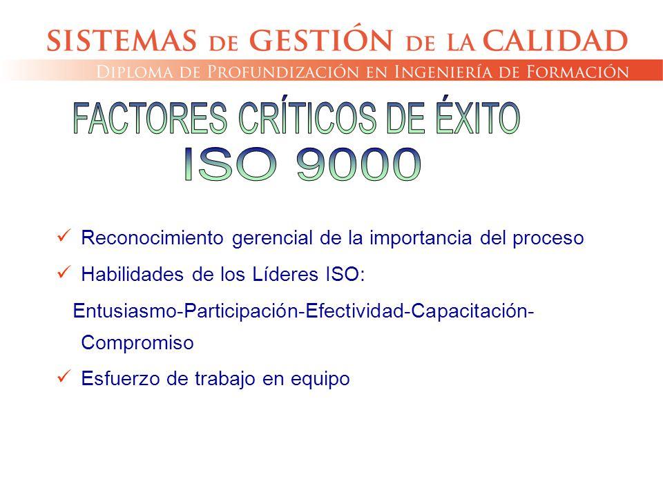 Reconocimiento gerencial de la importancia del proceso Habilidades de los Líderes ISO: Entusiasmo-Participación-Efectividad-Capacitación- Compromiso E