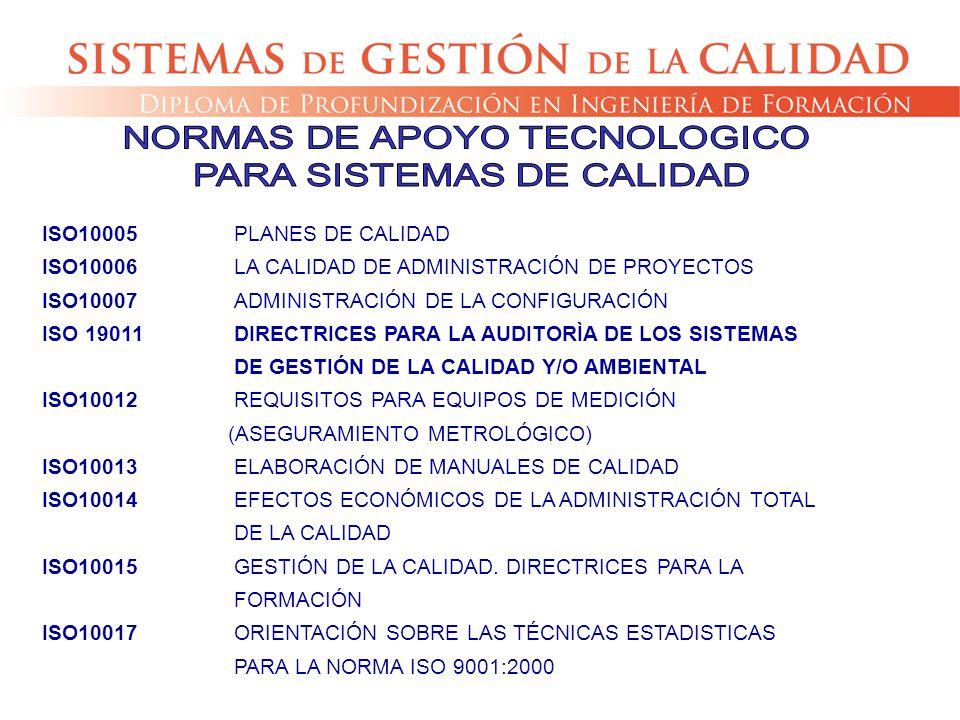 ISO10005PLANES DE CALIDAD ISO10006LA CALIDAD DE ADMINISTRACIÓN DE PROYECTOS ISO10007ADMINISTRACIÓN DE LA CONFIGURACIÓN ISO 19011DIRECTRICES PARA LA AU