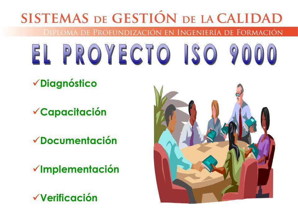 Diagnóstico Capacitación Documentación Implementación Verificación