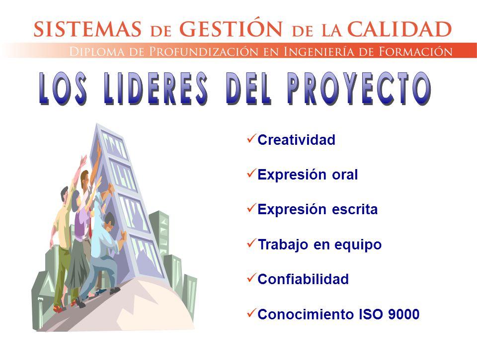Creatividad Expresión oral Expresión escrita Trabajo en equipo Confiabilidad Conocimiento ISO 9000