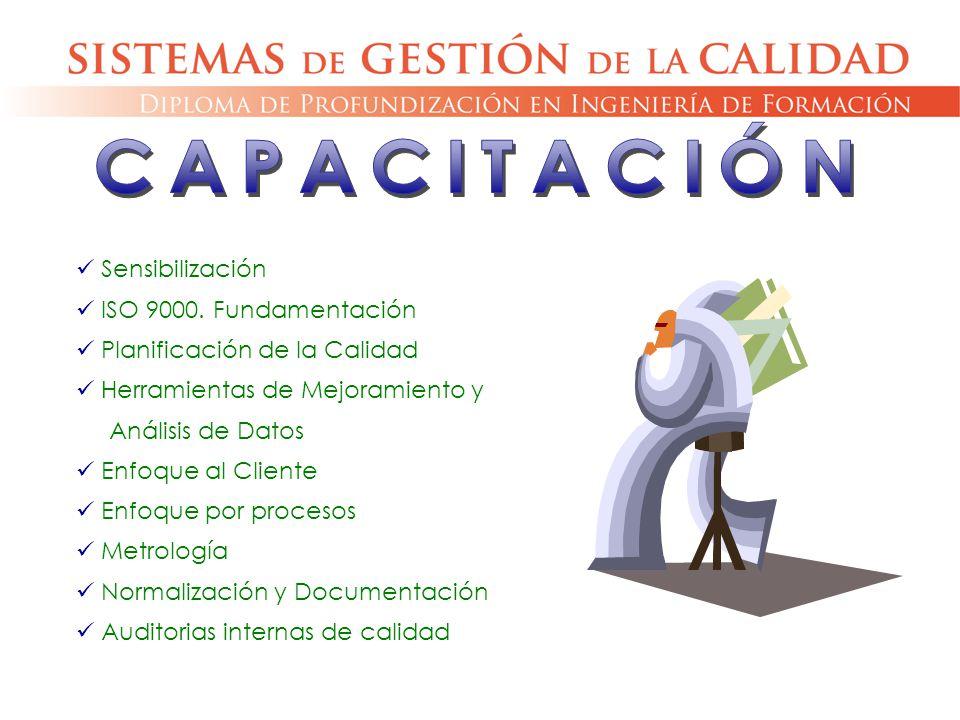 Sensibilización ISO 9000. Fundamentación Planificación de la Calidad Herramientas de Mejoramiento y Análisis de Datos Enfoque al Cliente Enfoque por p