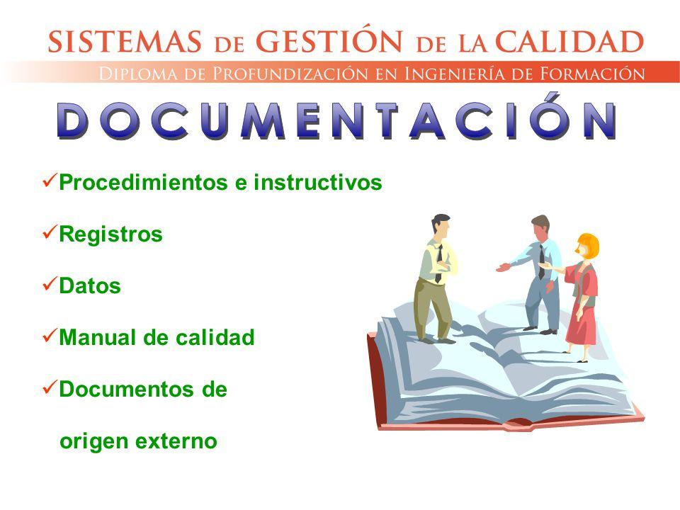 Procedimientos e instructivos Registros Datos Manual de calidad Documentos de origen externo